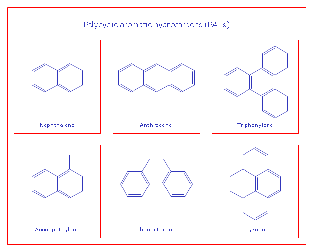 Aromatic Rings Icons Png
