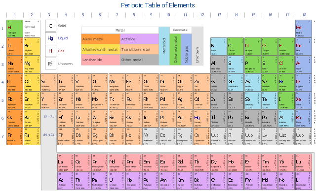 Design elements periodic table of chemical elements mendeleevs mendeleevs periodic table of chemical elements urtaz Gallery