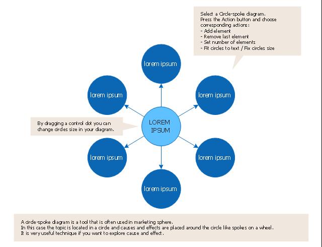 Template, circle-spoke diagram,