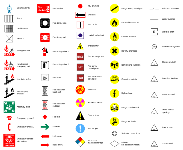 Safety symbols, water supplies, water shut off, use stairs in fire, underfloor hydrant, unterflurhydrant, transformer, stairs, sprinkler connections, roof access, right arrow, radiation hazard, private fire detection system, oxidant material, other vertical openings, obstructions, non ionising radiation, nearest fire hydrant, left arrow, knox box location, high voltage, hazardous materials storage, harmful chemicals, handicapped emergency exit, gas shut off, flammable material, first aid, fire hose, fire extinguisher, fire escape, fire exit, fire escape, fire blanket, fire barrier, brandwand, fire wall, fire alarm systems, BMA, BMZ, fire safety signs, brandmeldezentrale, fire alarm control panel, feuerwehr-anzeigetableau, FAT, fire alarm, feuerwehrschlüsseldepot, FSD, fire department key depot, exit, entrance, entrance, access, way in, emergency phone, emergency exit, emergency contact information, elevator shaft, elevator, electric shut off, double stairs, direction arrow, dangerous chemical, danger of death, danger compressed gas, corrosive material, biohazard, assembly point, You are here,