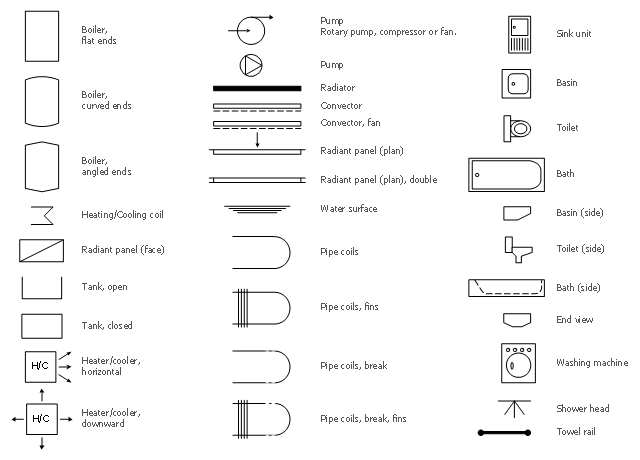 Pict Plumbing Symbols Design Elements Plumbing on Basic Hvac Symbols
