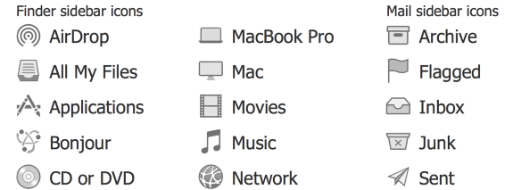 Free macOS User Interface Solution