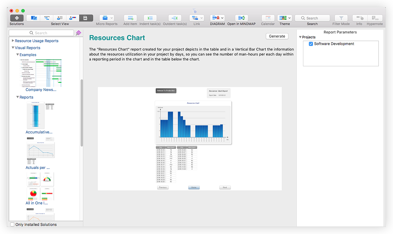 conceptdraw-software-knowledge-readiness