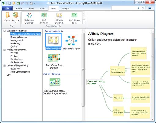 Diagram affinity diagram template free : Affinity Diagram Steps, Affinity, Free Engine Image For ...