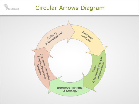 how to change arrow in visio