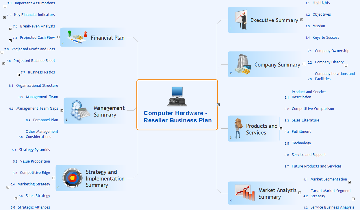 SOLVED Disaster Recovery Plan Template  Spiceworks