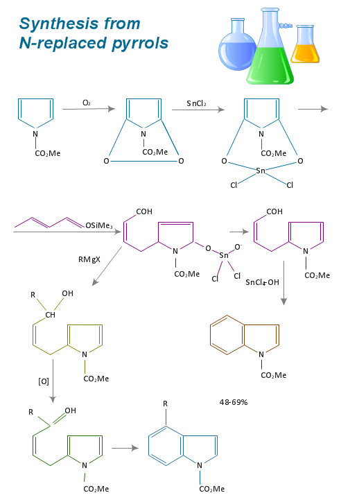 ... enhanced with solution chemistry it shows chemical reactions schemes