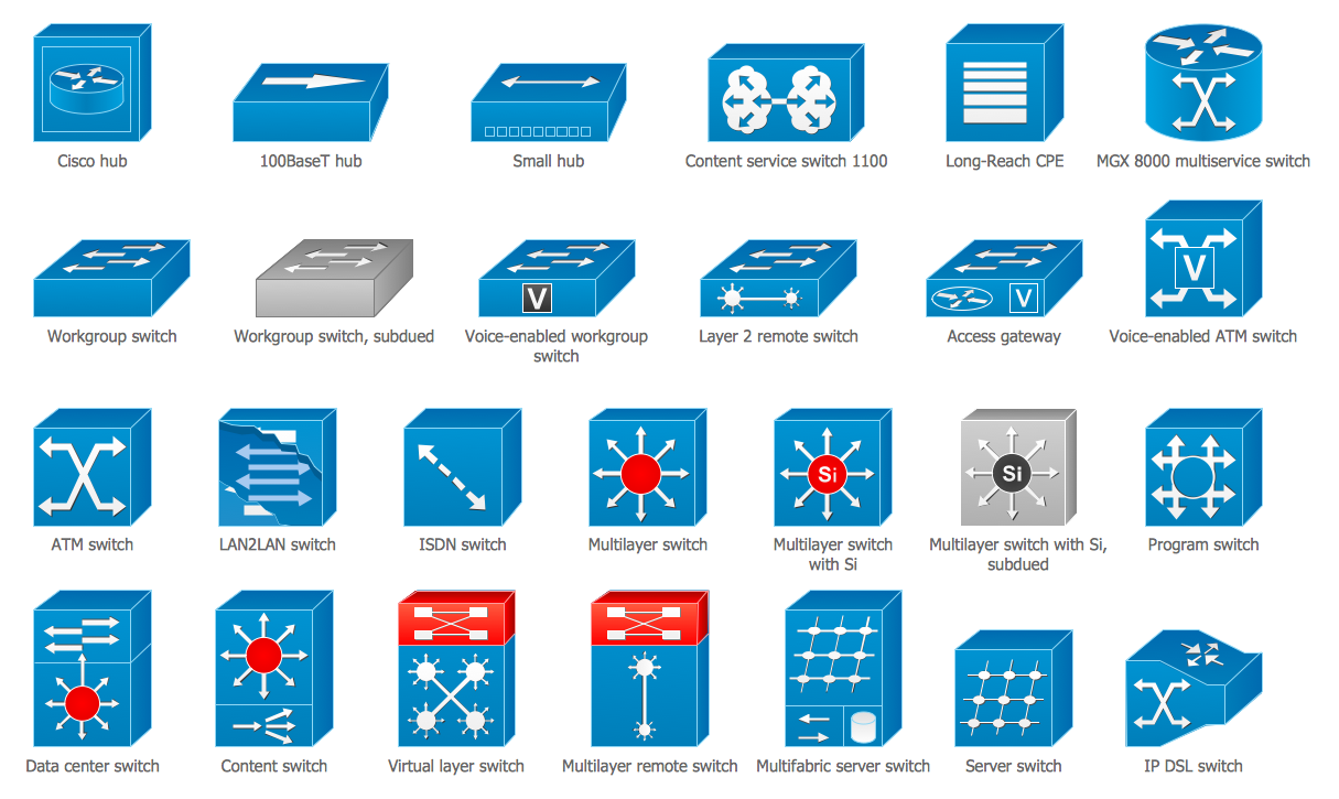 similiar network diagram icons keywords visio network diagram symbols cisco network diagrams solution