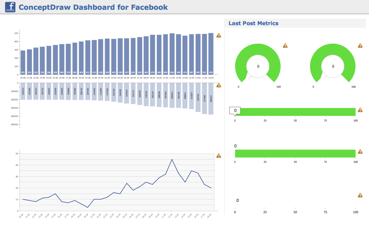 Facebook Dashboard Template