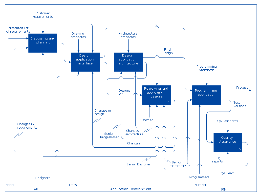 moreover Visio Workflow Diagram moreover Isometric Drawing Paper ...