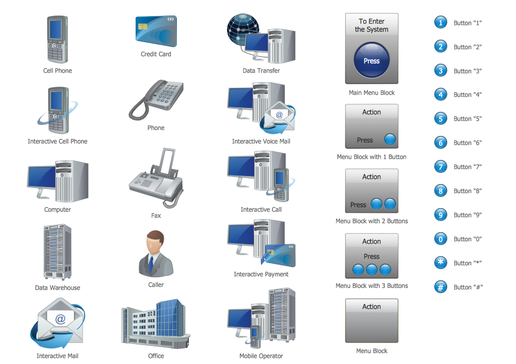 Interactive Voice Response Diagrams Solution Conceptdraw Com