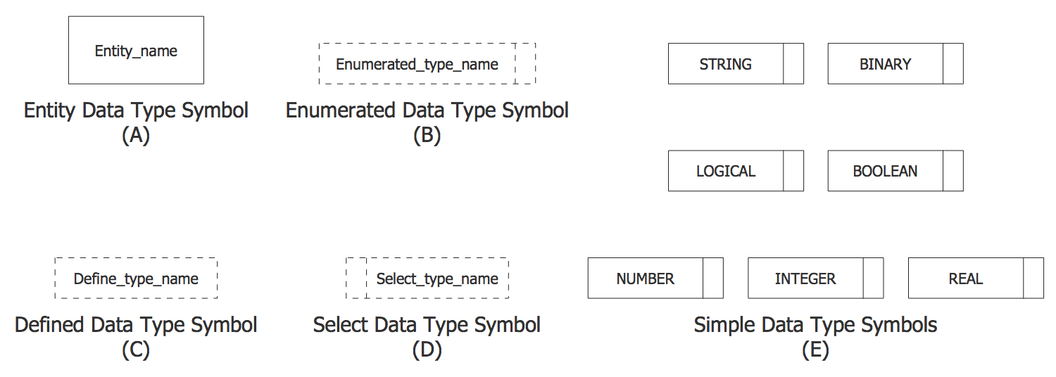 EXPRESS-G Data Type Symbols