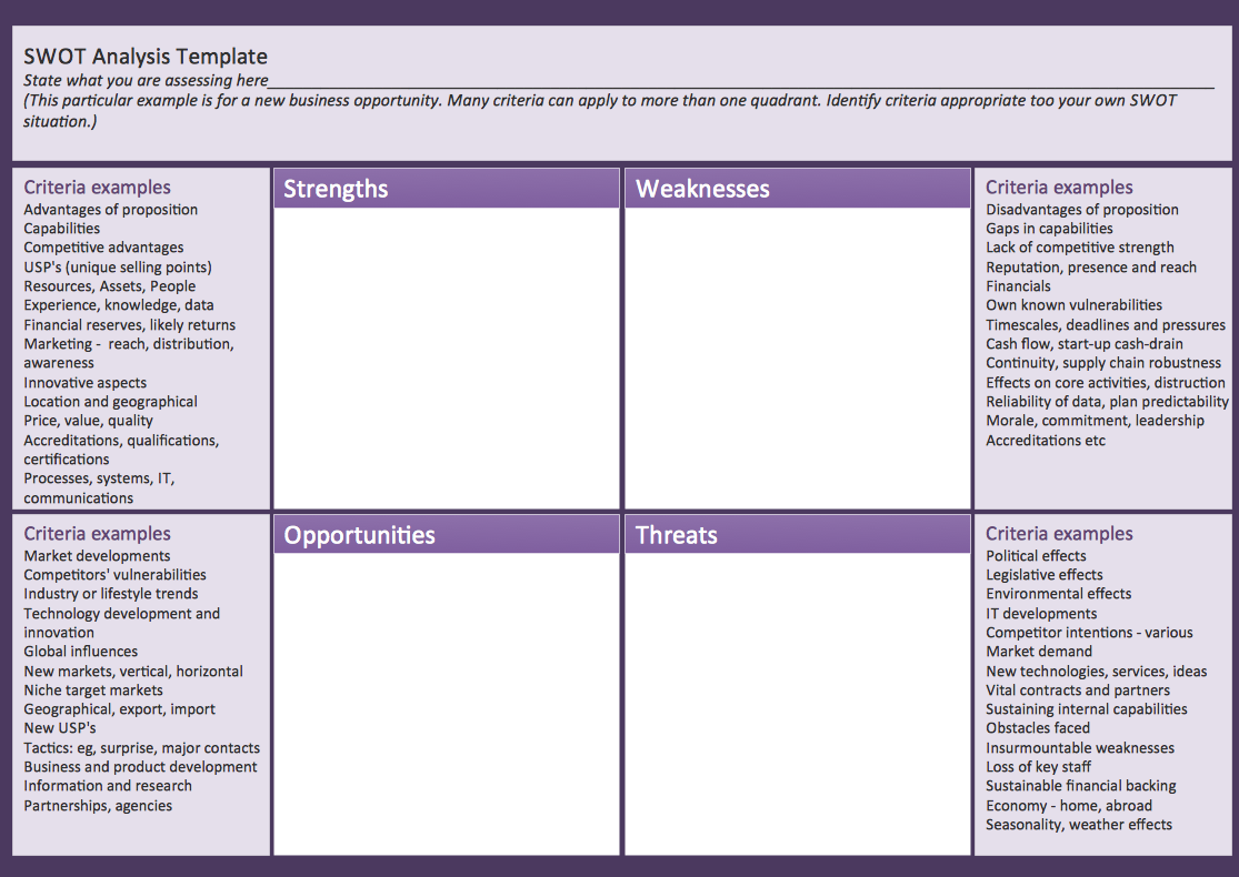 swot analysis template word
